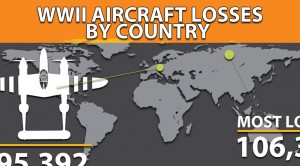 Sobering WWII Aircraft Losses Everyone Should Know And Rembember