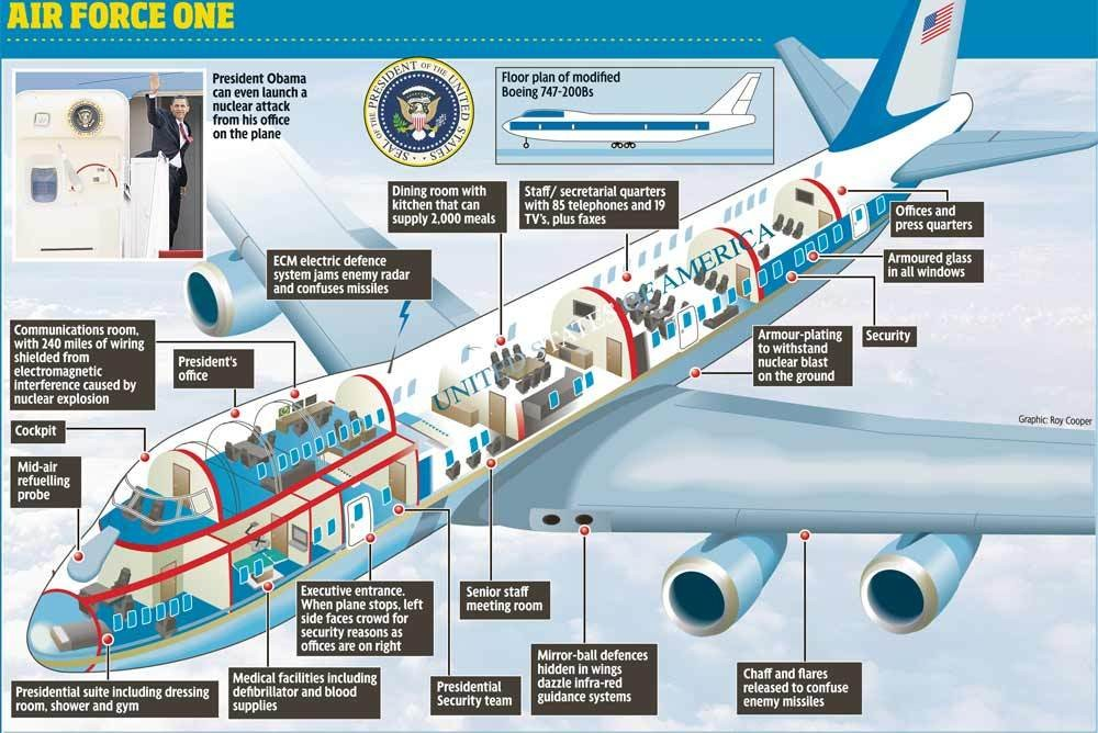 The President Puts An End To Air Force One - World War Wings