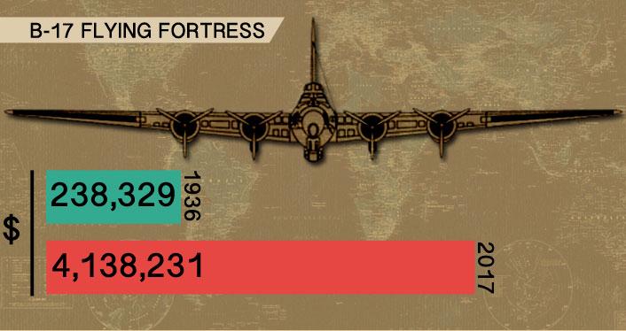 b-17-inflation