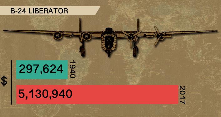 b-24-liberator-cost
