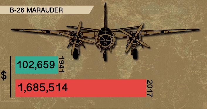 b-25-marauder-cost