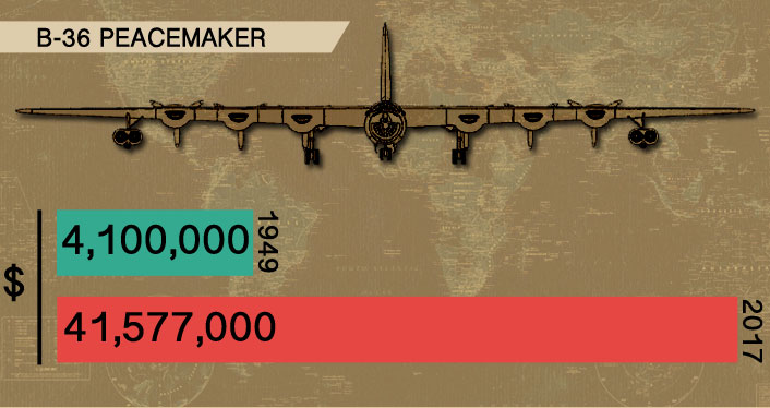 b-36-peacemaker-cost