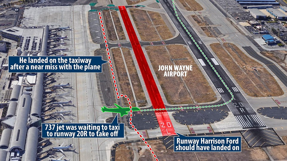 News The Faa Has Reached A Final Verdict On Harrison Ford S Airport Violation