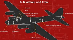 WWII Planes Weren't As Well-Armored As You Think…