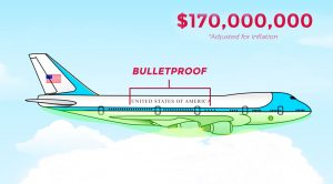 This Short Animation About Air Force One Is Full Of Mind-blowing Facts