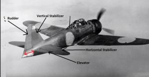 This Little Known Design Adjustment Made The A6M Zero Extremely Agile