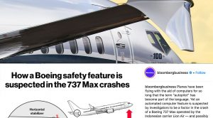 Crucial Sensor Most Likely Responsible For The Two Recent Boeing Crashes